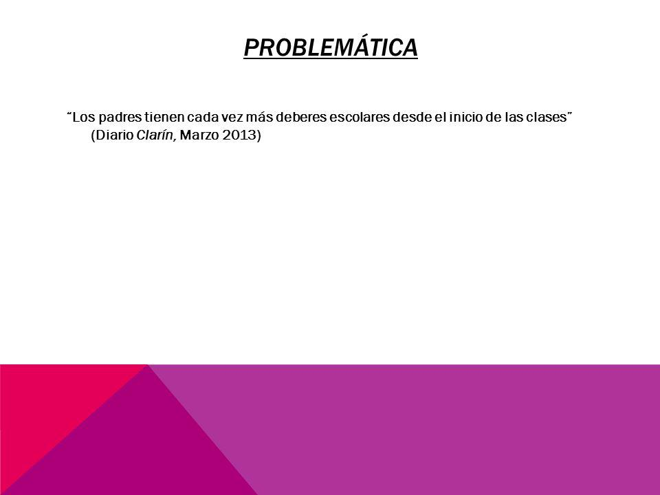 PROBLEMÁTICA Los padres tienen cada vez más deberes escolares desde el inicio de las clases (Diario Clarín, Marzo 2013)
