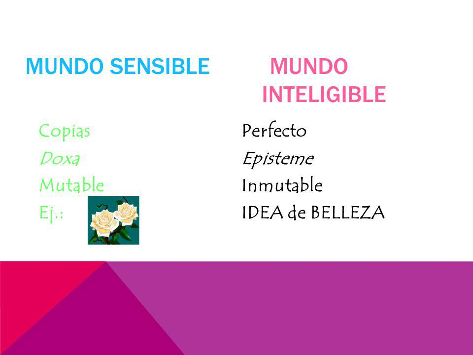 Copias Doxa Mutable Ej.: Perfecto Episteme Inmutable IDEA de BELLEZA MUNDO SENSIBLE MUNDO INTELIGIBLE