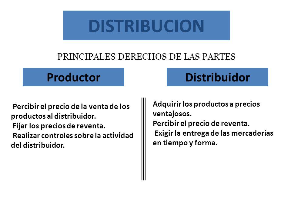 DISTRIBUCION PRINCIPALES DERECHOS DE LAS PARTES ProductorDistribuidor Adquirir los productos a precios ventajosos. Percibir el precio de reventa. Exig