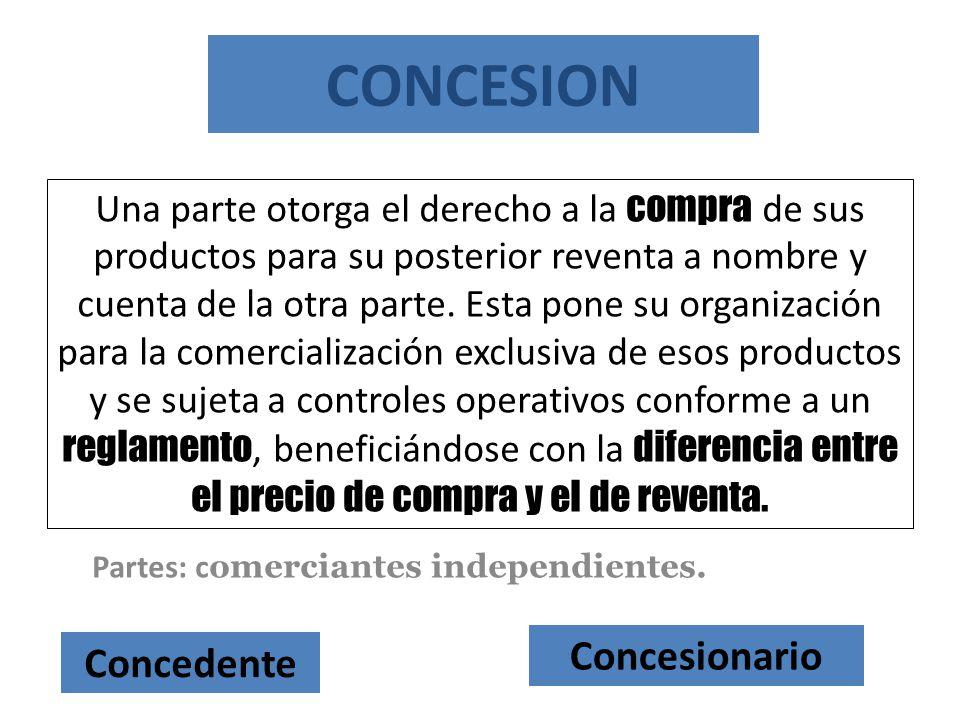 CONCESION Partes: c omerciantes independientes. Una parte otorga el derecho a la compra de sus productos para su posterior reventa a nombre y cuenta d