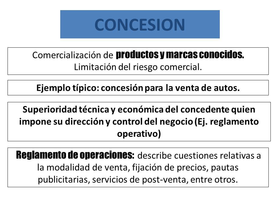 CONCESION Comercialización de productos y marcas conocidos. Limitación del riesgo comercial. Ejemplo típico: concesión para la venta de autos. Superio