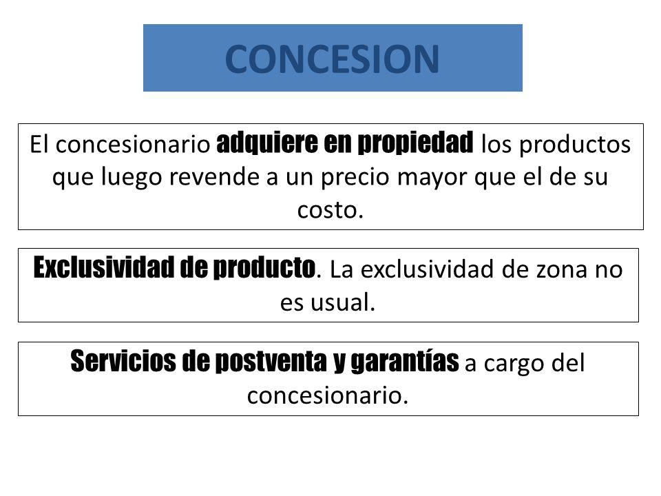 CONCESION Exclusividad de producto. La exclusividad de zona no es usual. El concesionario adquiere en propiedad los productos que luego revende a un p