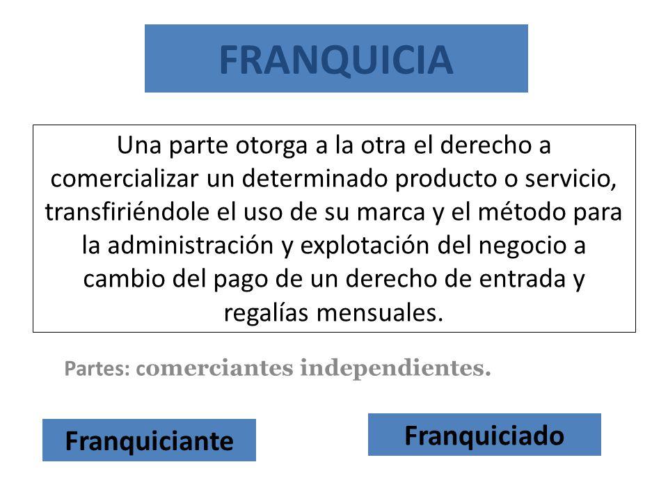 FRANQUICIA Partes: c omerciantes independientes. Una parte otorga a la otra el derecho a comercializar un determinado producto o servicio, transfirién