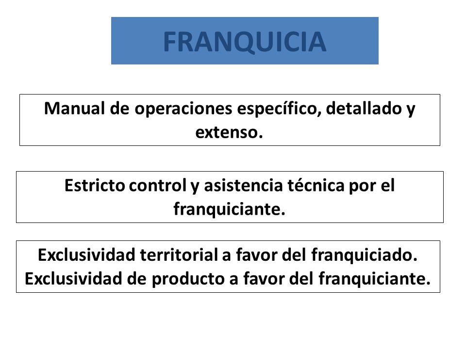 FRANQUICIA Manual de operaciones específico, detallado y extenso. Exclusividad territorial a favor del franquiciado. Exclusividad de producto a favor