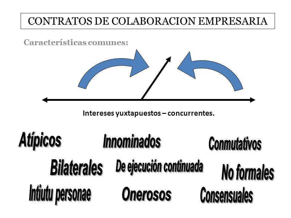 Características comunes: Intereses yuxtapuestos – concurrentes.