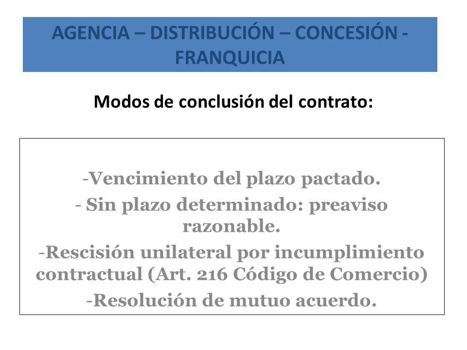 Modos de conclusión del contrato: AGENCIA – DISTRIBUCIÓN – CONCESIÓN - FRANQUICIA -Vencimiento del plazo pactado. - Sin plazo determinado: preaviso ra