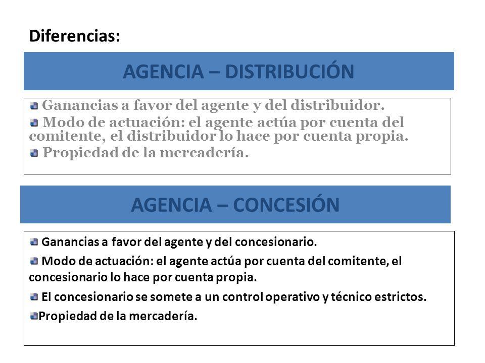 Diferencias: AGENCIA – DISTRIBUCIÓN Ganancias a favor del agente y del distribuidor. Modo de actuación: el agente actúa por cuenta del comitente, el d