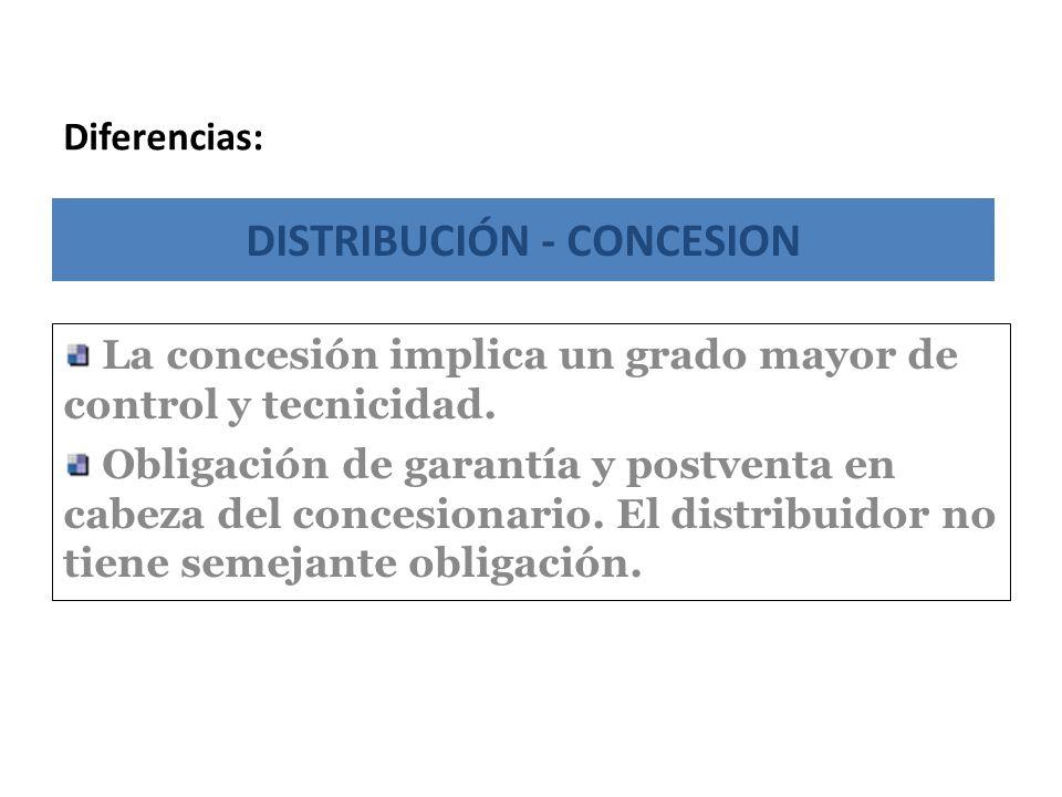 Diferencias: DISTRIBUCIÓN - CONCESION La concesión implica un grado mayor de control y tecnicidad. Obligación de garantía y postventa en cabeza del co