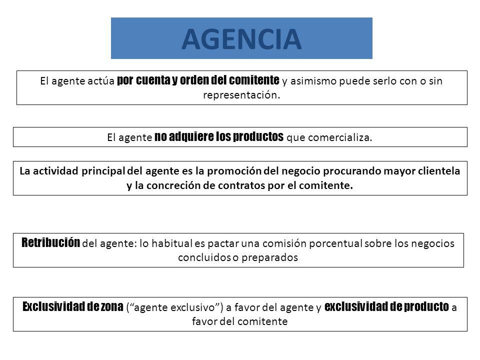 Retribución del agente: lo habitual es pactar una comisión porcentual sobre los negocios concluidos o preparados AGENCIA El agente actúa por cuenta y