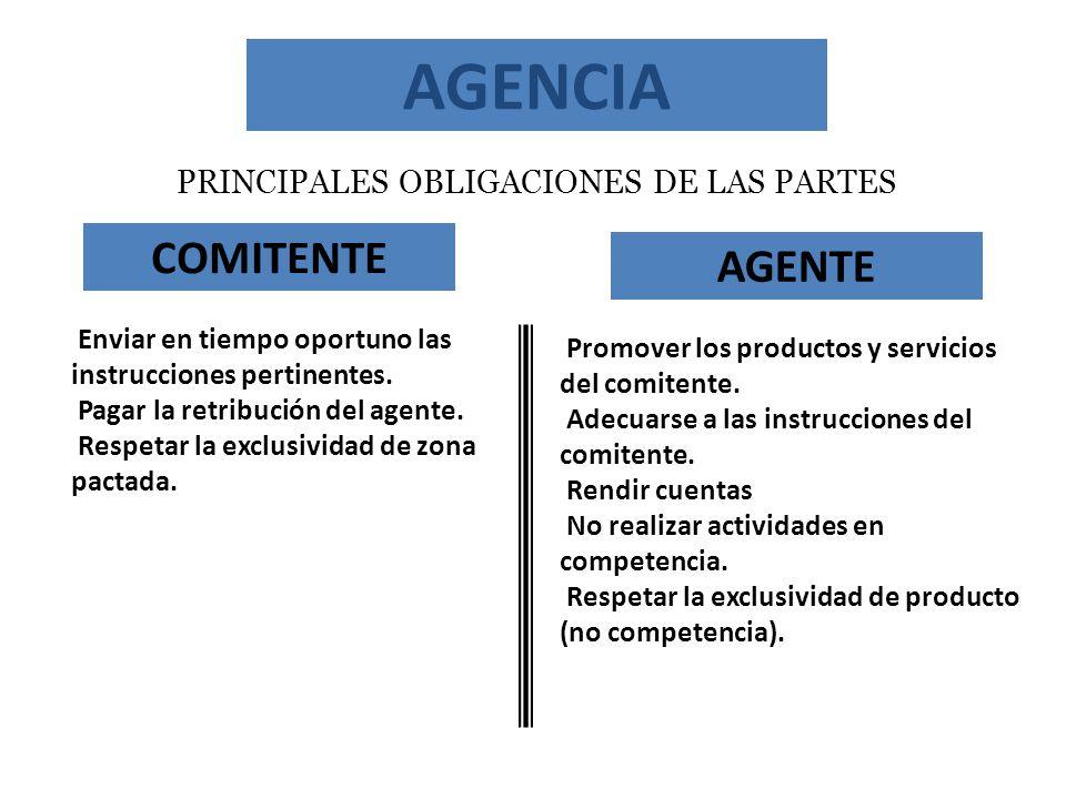 PRINCIPALES OBLIGACIONES DE LAS PARTES AGENCIA COMITENTE AGENTE Promover los productos y servicios del comitente. Adecuarse a las instrucciones del co
