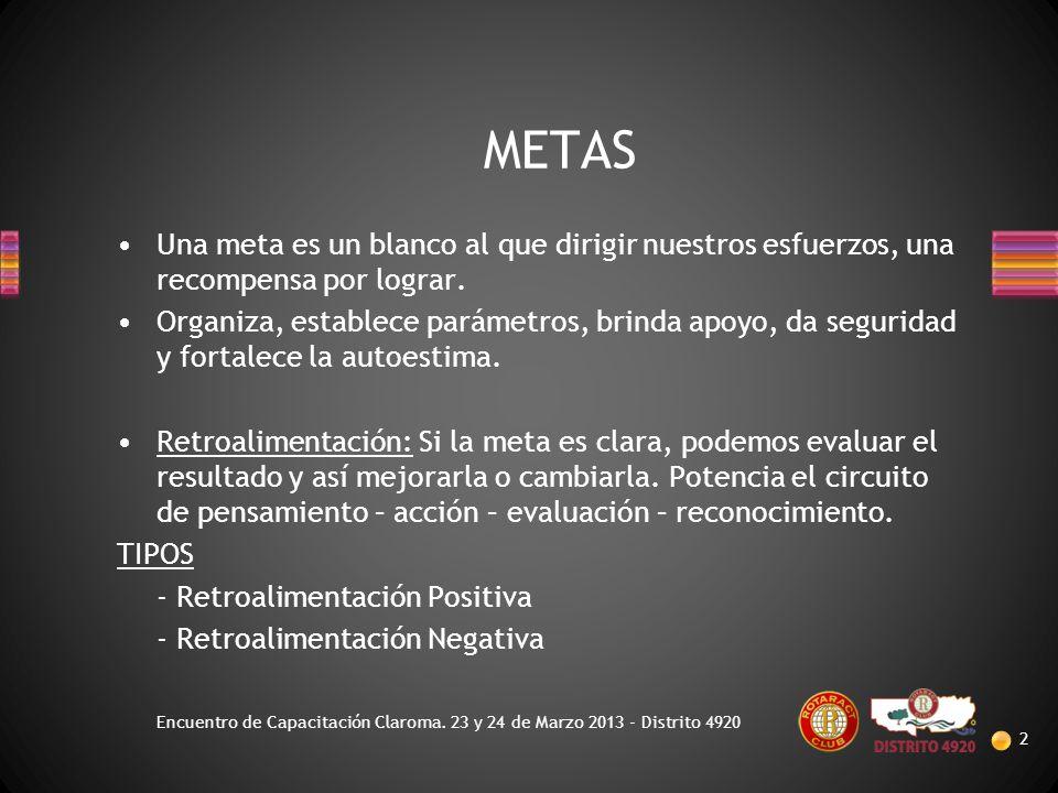 METAS Una meta es un blanco al que dirigir nuestros esfuerzos, una recompensa por lograr. Organiza, establece parámetros, brinda apoyo, da seguridad y
