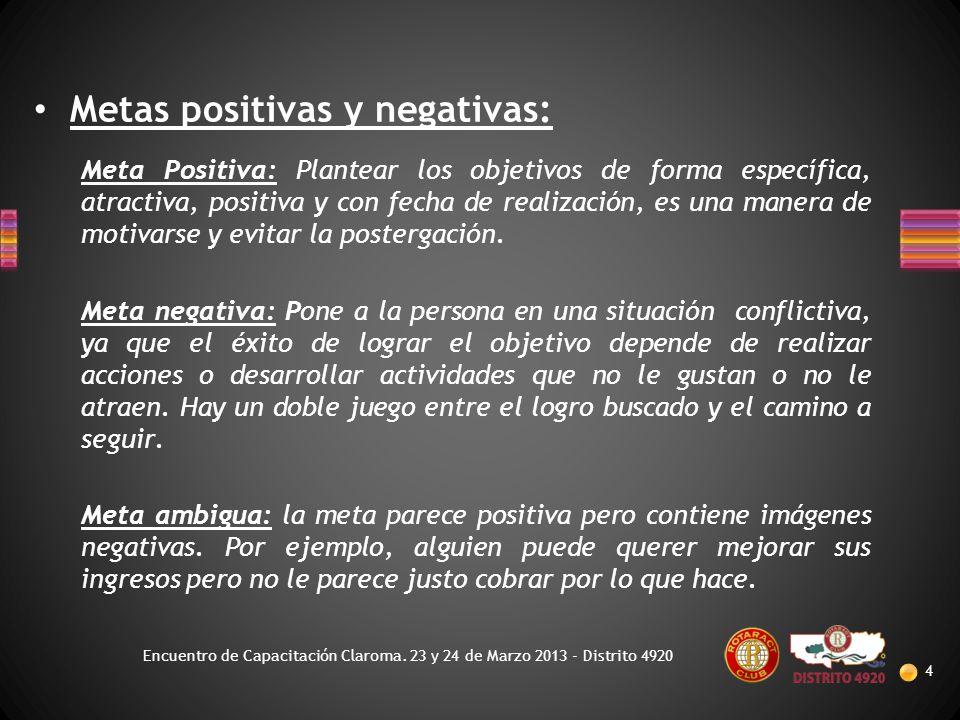 Metas positivas y negativas: Meta Positiva: Plantear los objetivos de forma específica, atractiva, positiva y con fecha de realización, es una manera