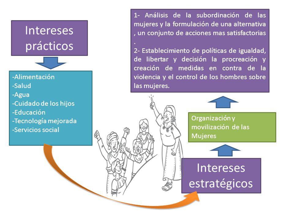 Intereses estratégicos Intereses prácticos -Alimentación -Salud -Agua -Cuidado de los hijos -Educación -Tecnología mejorada -Servicios social Organización y movilización de las Mujeres 1- Análisis de la subordinación de las mujeres y la formulación de una alternativa, un conjunto de acciones mas satisfactorias.