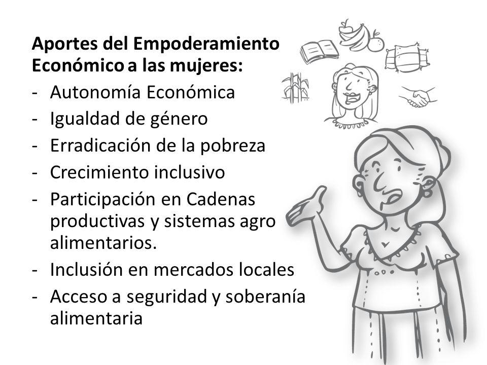 Aportes del Empoderamiento Económico a las mujeres: -Autonomía Económica -Igualdad de género -Erradicación de la pobreza -Crecimiento inclusivo -Participación en Cadenas productivas y sistemas agro alimentarios.