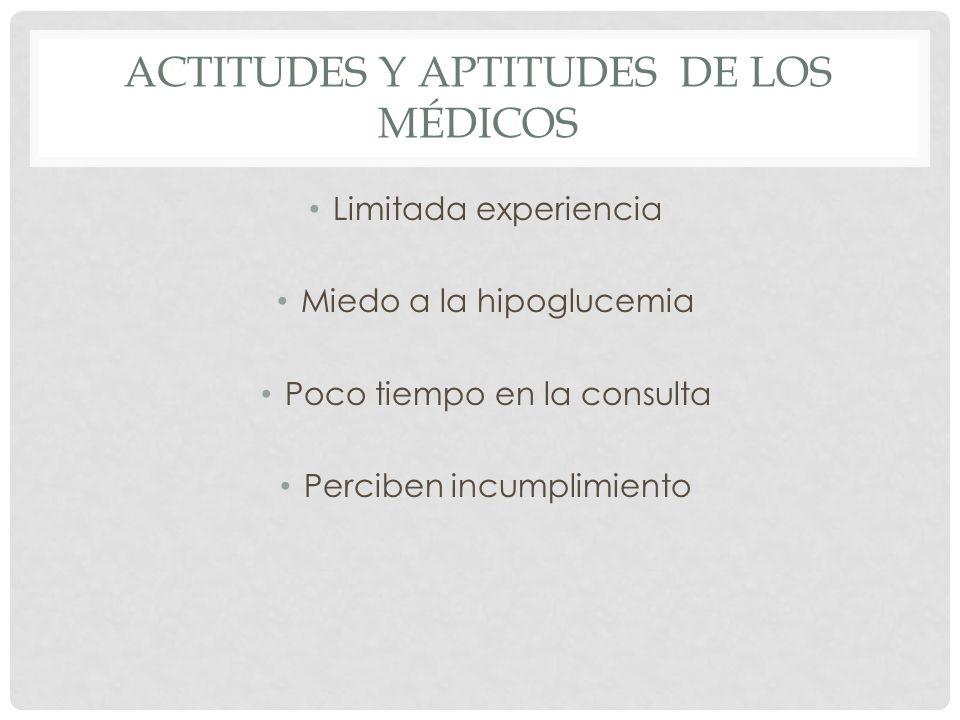 ACTITUDES Y APTITUDES DE LOS MÉDICOS Limitada experiencia Miedo a la hipoglucemia Poco tiempo en la consulta Perciben incumplimiento