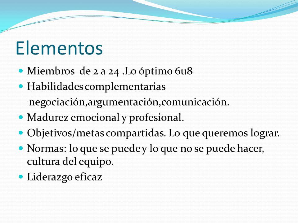 Elementos Miembros de 2 a 24.Lo óptimo 6u8 Habilidades complementarias negociación,argumentación,comunicación. Madurez emocional y profesional. Objeti