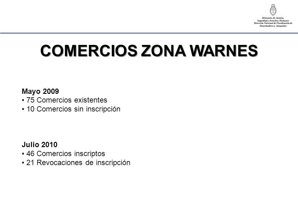 COMERCIOS ZONA WARNES Mayo 2009 75 Comercios existentes 10 Comercios sin inscripción Julio 2010 46 Comercios inscriptos 21 Revocaciones de inscripción