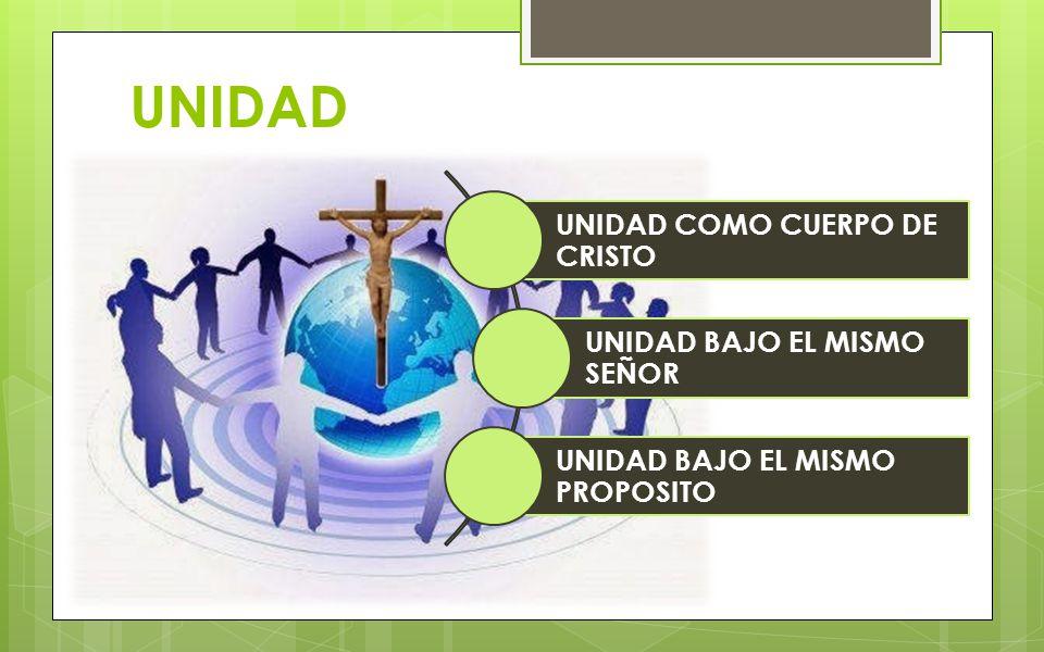 UNIDAD UNIDAD COMO CUERPO DE CRISTO UNIDAD BAJO EL MISMO SEÑOR UNIDAD BAJO EL MISMO PROPOSITO