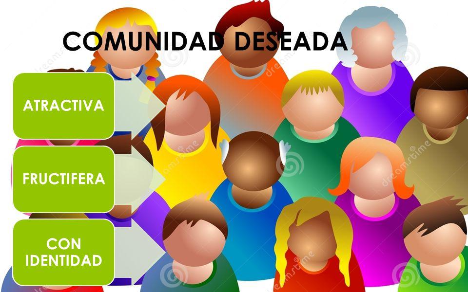 COMUNIDAD DESEADA ATRACTIVAFRUCTIFERA CON IDENTIDAD
