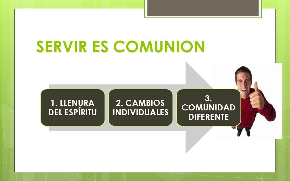 SERVIR ES COMUNION 1. LLENURA DEL ESPÍRITU 2. CAMBIOS INDIVIDUALES 3. COMUNIDAD DIFERENTE
