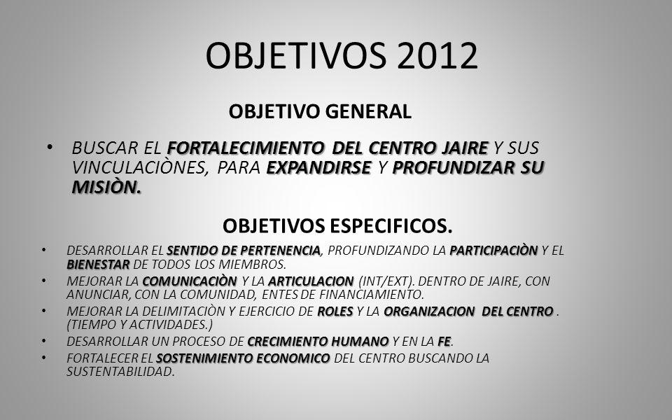 OBJETIVOS 2012 OBJETIVO GENERAL FORTALECIMIENTO DEL CENTRO JAIRE EXPANDIRSEPROFUNDIZAR SU MISIÒN.