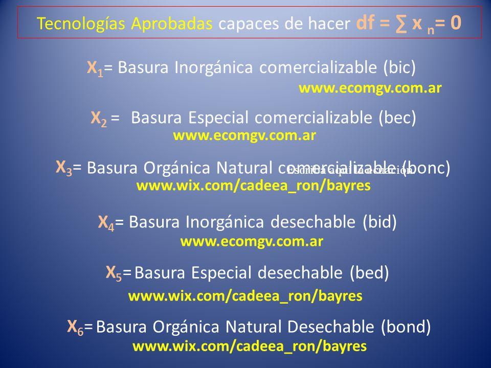 X 1 = Basura Inorgánica comercializable (bic) Basura Especial comercializable (bec) Basura Orgánica Natural Desechable (bond) Basura Especial desechable (bed) Basura Orgánica Natural comercializable (bonc) Basura Inorgánica desechable (bid) Tecnologías Aprobadas capaces de hacer df = x n = 0 www.ecomgv.com.ar www.wix.com/cadeea_ron/bayres X 2 = X3=X3= X4=X4= X5=X5= X6=X6=
