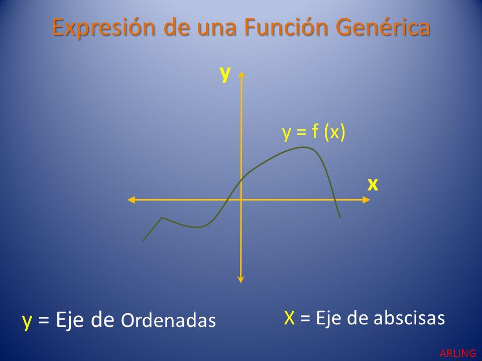 Expresión de una Función Genérica y = f (x) X = Eje de abscisas y = Eje de Ordenadas y x ARLING
