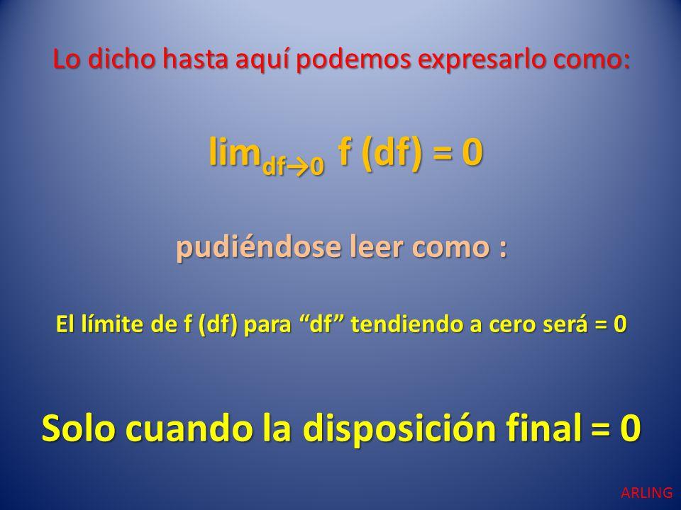 Lo dicho hasta aquí podemos expresarlo como: lim df0 f (df) = 0 lim df0 f (df) = 0 pudiéndose leer como : El límite de f (df) para df tendiendo a cero será = 0 Solo cuando la disposición final = 0 ARLING