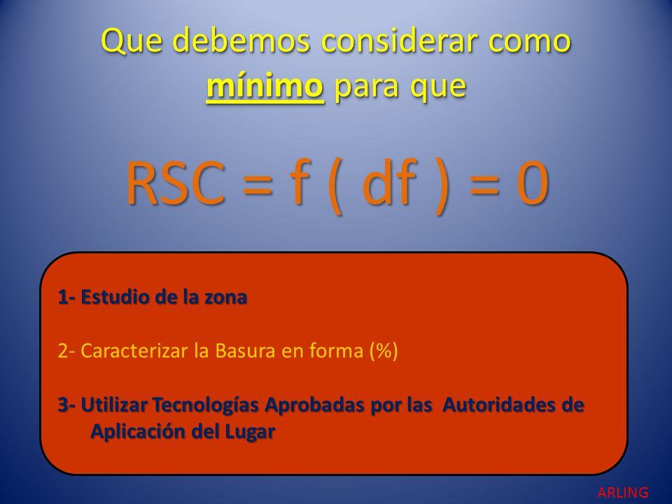 Que debemos considerar como mínimo para que RSC = f ( df ) = 0 1- Estudio de la zona 2- Caracterizar la Basura en forma (%) 3- Utilizar Tecnologías Aprobadas por las Autoridades de Aplicación del Lugar ARLING