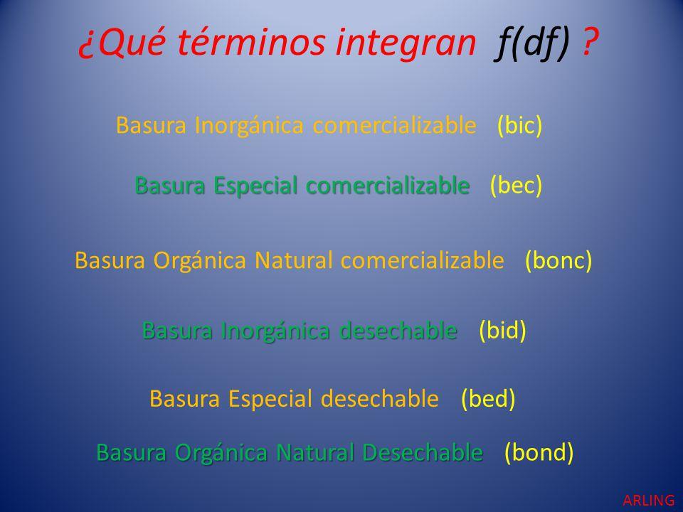 (1) f(df) = %f(bic) + %f(bec) + %f(bonc) + %f(bid) + %f(bed) + %f(bond) (2) f(df) = x 1 (bic) + x 2 (bec) + x 3 (bonc) +x 4 (bid) + x 5 (bed) + x 6 (bond) Expresión de la Función Politécnica Porcentual de ARLING expresando a (1) con coeficientes variables de df nos dará (2) así: