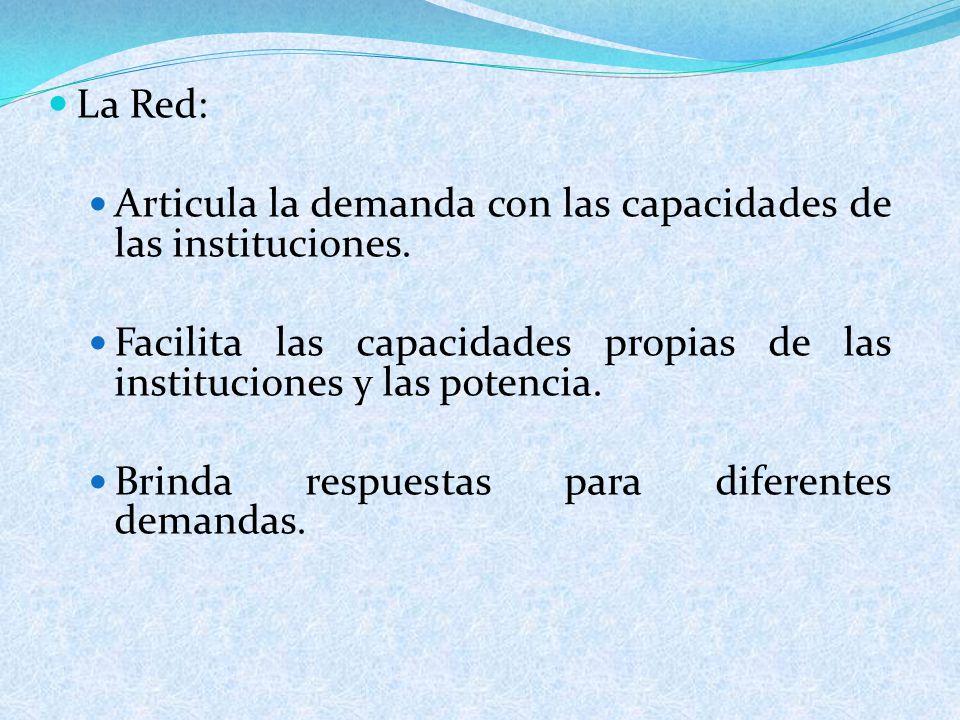 La Red: Articula la demanda con las capacidades de las instituciones.