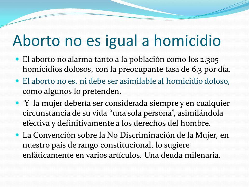 Aborto no es igual a homicidio El aborto no alarma tanto a la población como los 2.305 homicidios dolosos, con la preocupante tasa de 6,3 por día.