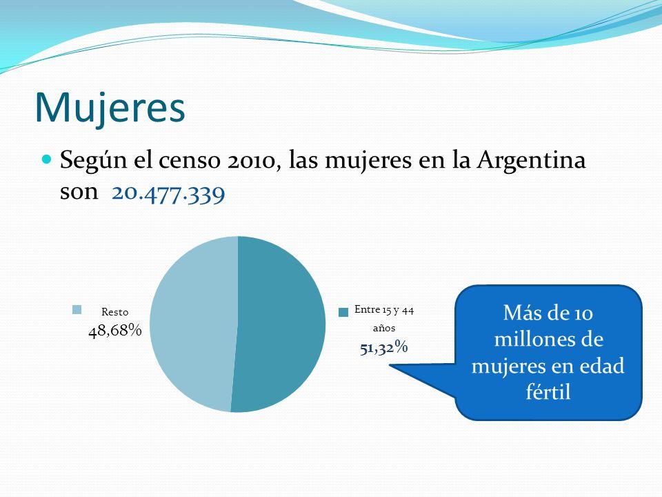 Mujeres Según el censo 2010, las mujeres en la Argentina son 20.477.339 Más de 10 millones de mujeres en edad fértil