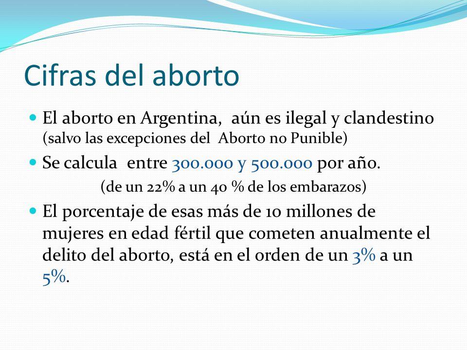 Cifras del aborto El aborto en Argentina, aún es ilegal y clandestino (salvo las excepciones del Aborto no Punible) Se calcula entre 300.000 y 500.000 por año.