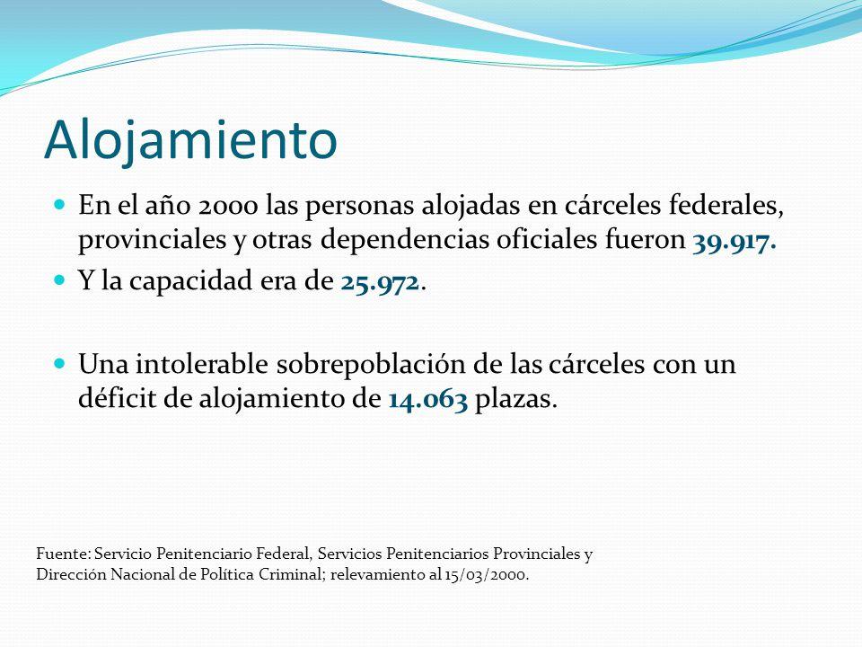 Alojamiento En el año 2000 las personas alojadas en cárceles federales, provinciales y otras dependencias oficiales fueron 39.917.