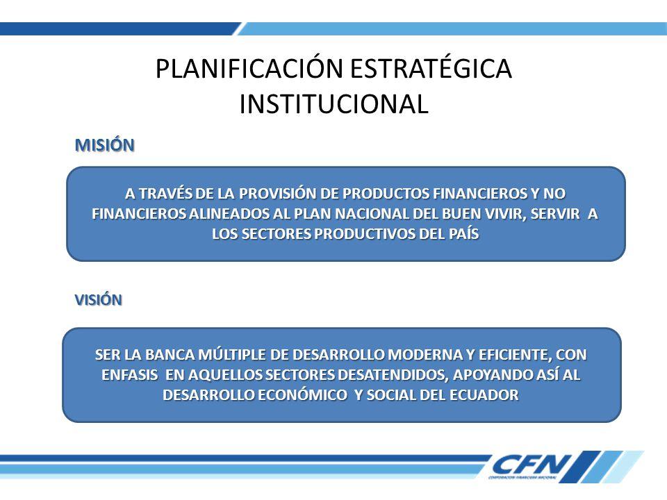 PLANIFICACIÓN ESTRATÉGICA INSTITUCIONAL A TRAVÉS DE LA PROVISIÓN DE PRODUCTOS FINANCIEROS Y NO FINANCIEROS ALINEADOS AL PLAN NACIONAL DEL BUEN VIVIR, SERVIR A LOS SECTORES PRODUCTIVOS DEL PAÍS SER LA BANCA MÚLTIPLE DE DESARROLLO MODERNA Y EFICIENTE, CON ENFASIS EN AQUELLOS SECTORES DESATENDIDOS, APOYANDO ASÍ AL DESARROLLO ECONÓMICO Y SOCIAL DEL ECUADOR MISIÓN VISIÓN