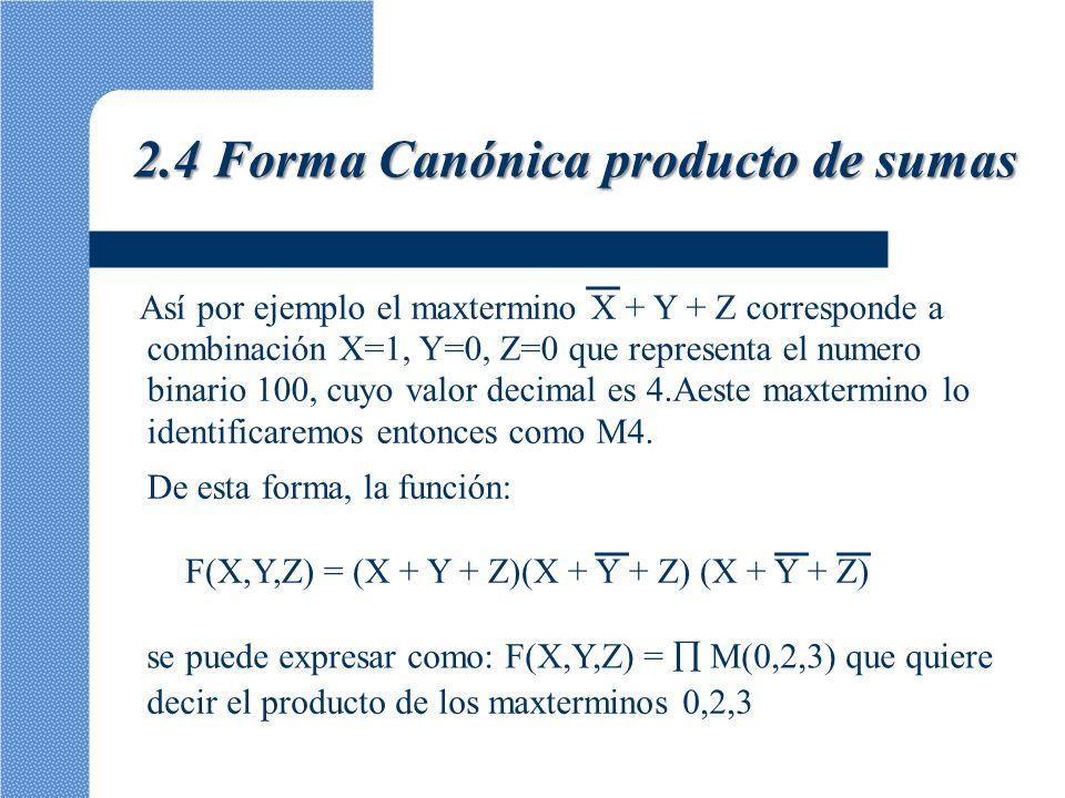 2.4 Forma Canónica producto de sumas Así por ejemplo el maxtermino X + Y + Z corresponde a combinación X=1, Y=0, Z=0 que representa el numero binario
