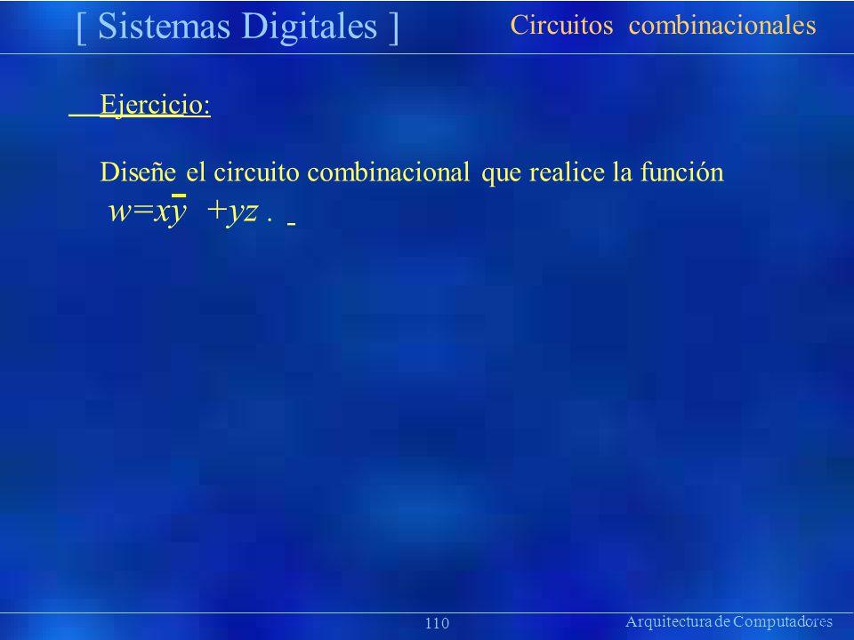 Arquitectura de Computadores [ Sistemas Digitales ] Präsentat ion 110 Ejercicio: Diseñe el circuito combinacional que realice la función w=xy +yz. Cir