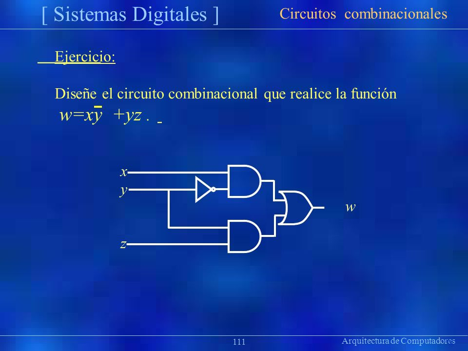 Arquitectura de Computadores [ Sistemas Digitales ] Präsentat ion 111 Circuitos combinacionales Ejercicio: Diseñe el circuito combinacional que realic
