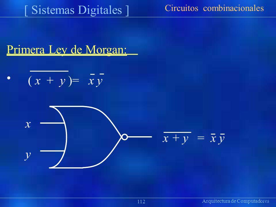 Arquitectura de Computadores Präsentat ion 112 [ Sistemas Digitales ] Primera Ley de Morgan: Circuitos combinacionales ( x + y )= x y x y x + y = x y
