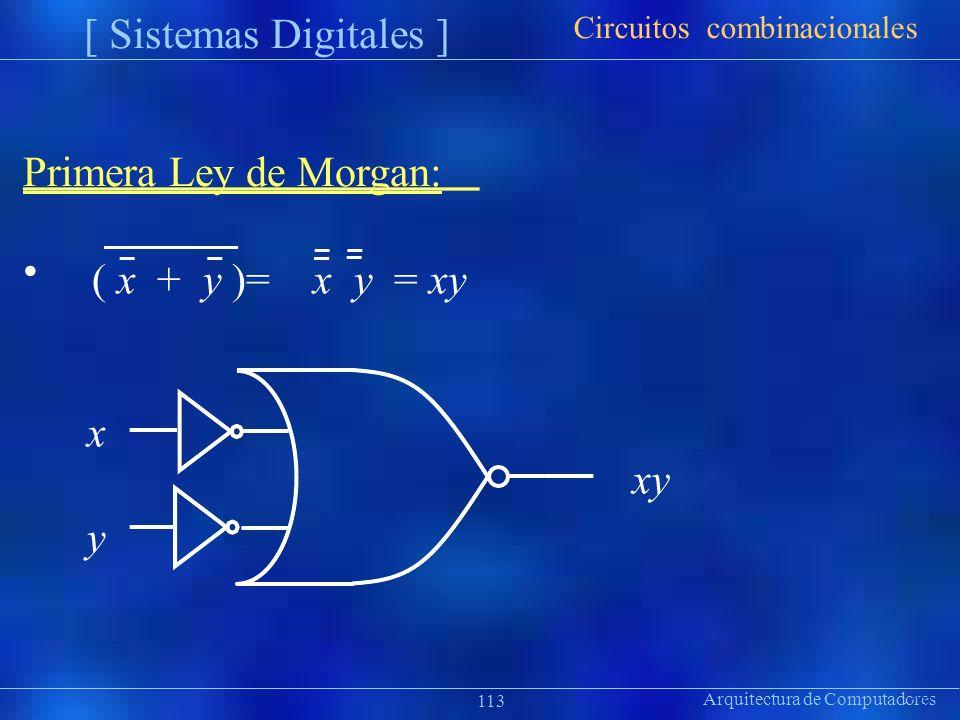 Arquitectura de Computadores Präsentat ion 113 [ Sistemas Digitales ] Primera Ley de Morgan: Circuitos combinacionales ( x + y )= x y = xy x y xy