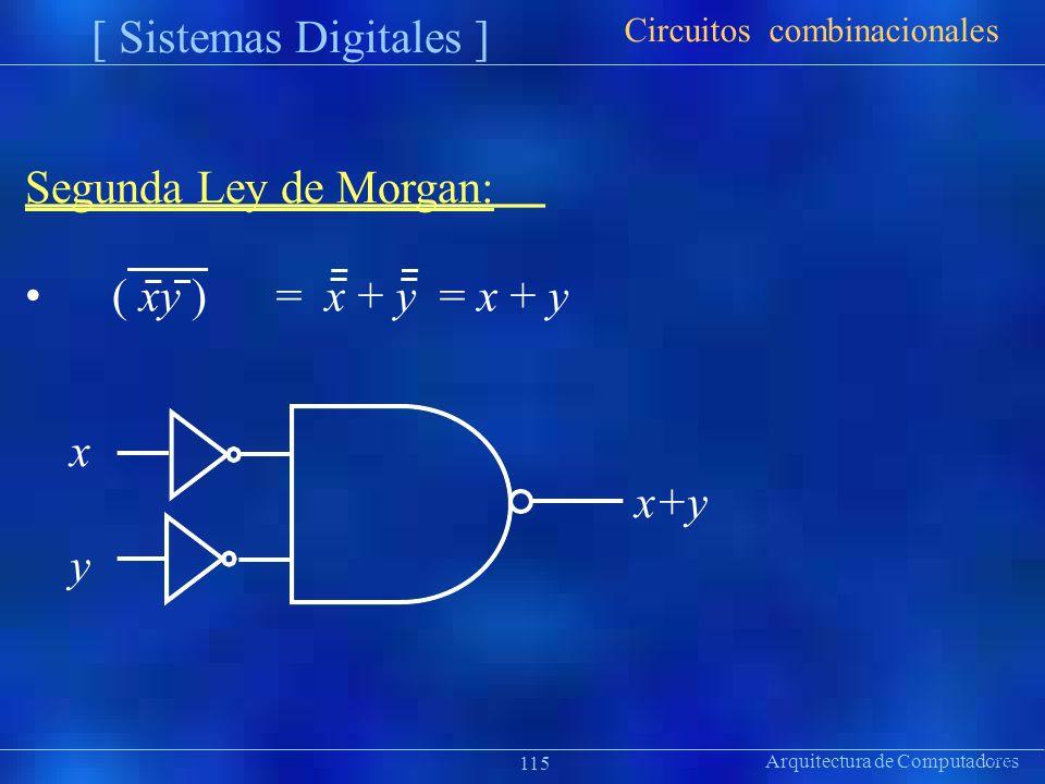 Arquitectura de Computadores Präsentat ion 115 [ Sistemas Digitales ] Segunda Ley de Morgan: ( xy )= x + y Circuitos combinacionales x x+y y