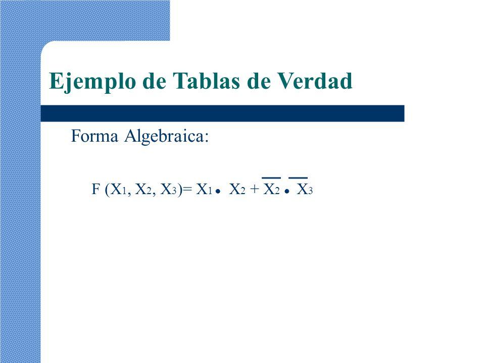 Ejemplo de Tablas de Verdad Forma Algebraica: F (X 1, X 2, X 3 )= X 1 X 2 + X 2 X 3