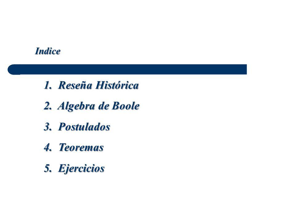 Indice 1. Reseña Histórica 2. Algebra de Boole 3. Postulados 4. Teoremas 5. Ejercicios