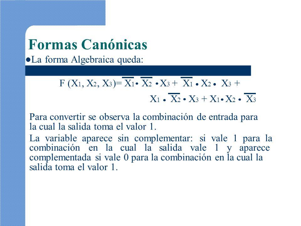 F (X 1, X 2, X 3 )= X 1 X 2 X 3 + X 1 X 2 X 3 + X 1 X 2 X 3 + X 1 X 2 X 3 Para convertir se observa la combinación de entrada para la cual la salida t