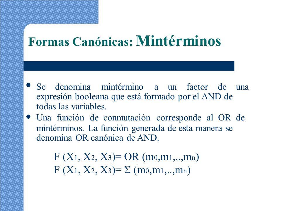 Formas Canónicas: Mintérminos Se denomina mintérmino a un factor de una expresión booleana que está formado por el AND de todas las variables. Una fun