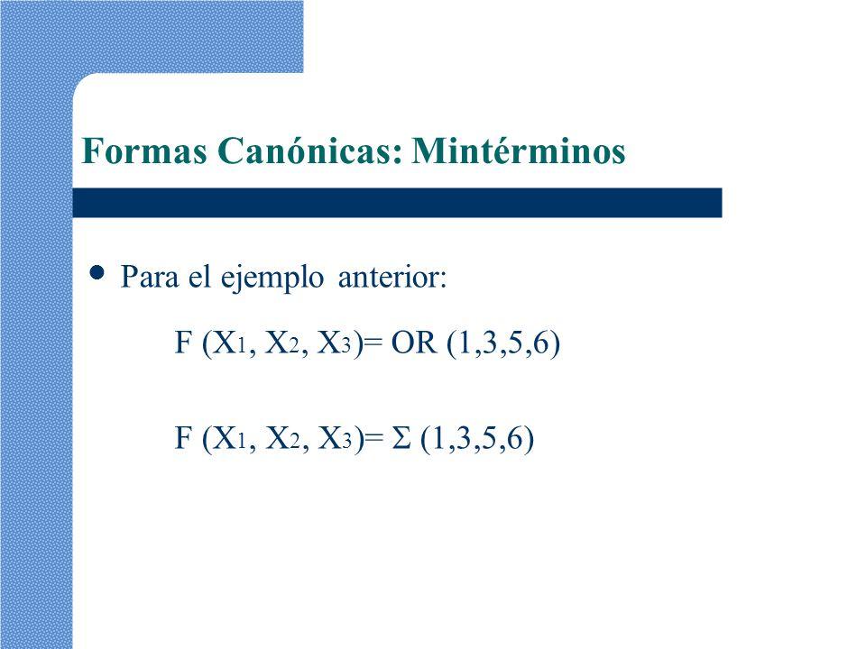 Para el ejemplo anterior: F (X 1, X 2, X 3 )= OR (1,3,5,6) F (X 1, X 2, X 3 )= (1,3,5,6) Formas Canónicas: Mintérminos
