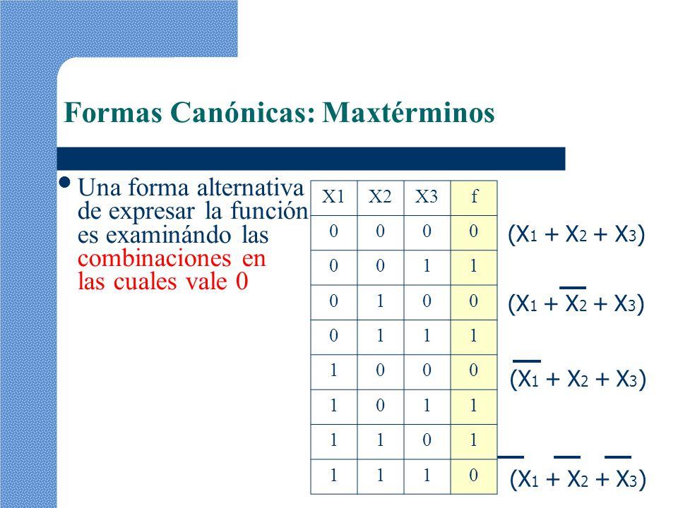 X1X2X3f 0000 0011 0100 0111 1000 1011 1101 1110 (X 1 + X 2 + X 3 ) Una forma alternativa de expresar la función es examinándo las combinaciones en las
