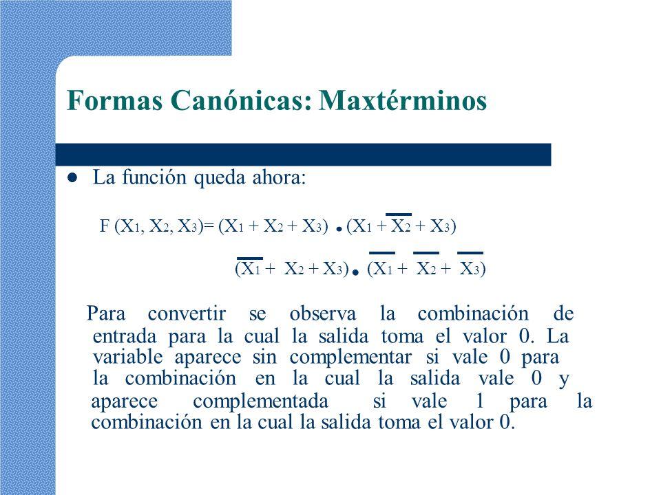 La función queda ahora: F (X 1, X 2, X 3 )= (X 1 + X 2 + X 3 ) (X 1 + X 2 + X 3 ) (X 1 + X 2 + X 3 ) Para convertir se observa la combinación de entra