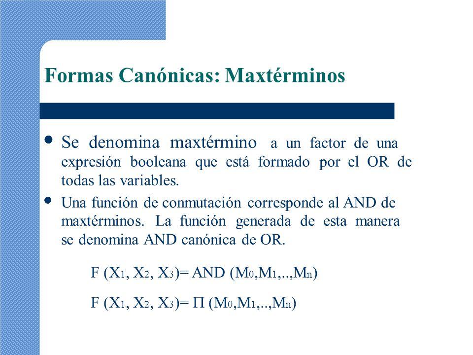 Se denomina maxtérmino a un factor de una expresión booleana que está formado por el OR de todas las variables. Una función de conmutación corresponde